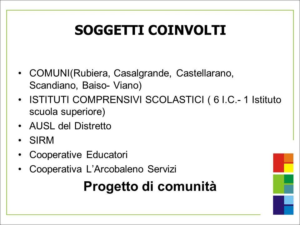 SOGGETTI COINVOLTI COMUNI(Rubiera, Casalgrande, Castellarano, Scandiano, Baiso- Viano) ISTITUTI COMPRENSIVI SCOLASTICI ( 6 I.C.- 1 Istituto scuola sup