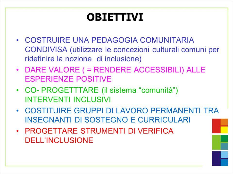 OBIETTIVI COSTRUIRE UNA PEDAGOGIA COMUNITARIA CONDIVISA (utilizzare le concezioni culturali comuni per ridefinire la nozione di inclusione) DARE VALOR