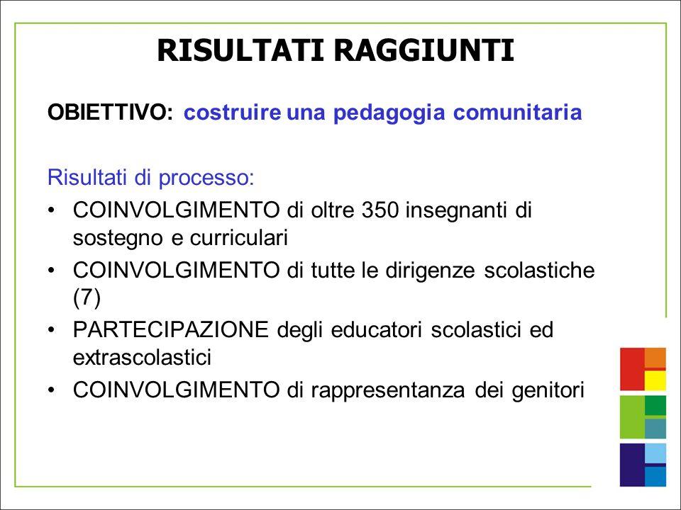 STRUMENTO IDENTIFICAZIONE DI INDICATORI B.Indicatori strutturali / organizzativi di CONTESTO INTERNO ALLA SCUOLA B1.
