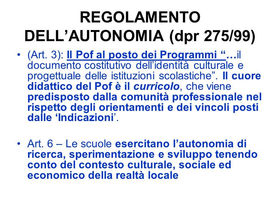 REGOLAMENTO DELLAUTONOMIA (dpr 275/99) (Art. 3): Il Pof al posto dei Programmi …il documento costitutivo dellidentità culturale e progettuale delle is