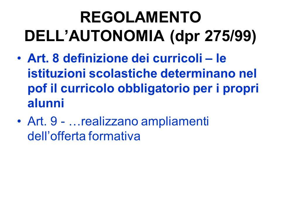 REGOLAMENTO DELLAUTONOMIA (dpr 275/99) Art. 8 definizione dei curricoli – le istituzioni scolastiche determinano nel pof il curricolo obbligatorio per