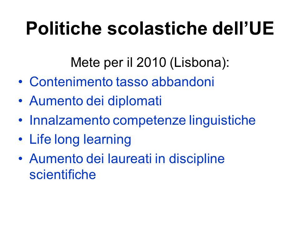 Politiche scolastiche dellUE Mete per il 2010 (Lisbona): Contenimento tasso abbandoni Aumento dei diplomati Innalzamento competenze linguistiche Life