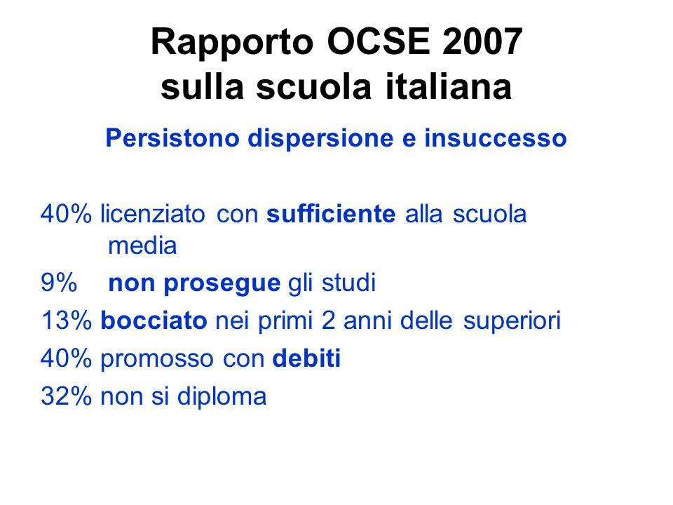 Rapporto OCSE 2007 sulla scuola italiana Persistono dispersione e insuccesso 40% licenziato con sufficiente alla scuola media 9% non prosegue gli stud