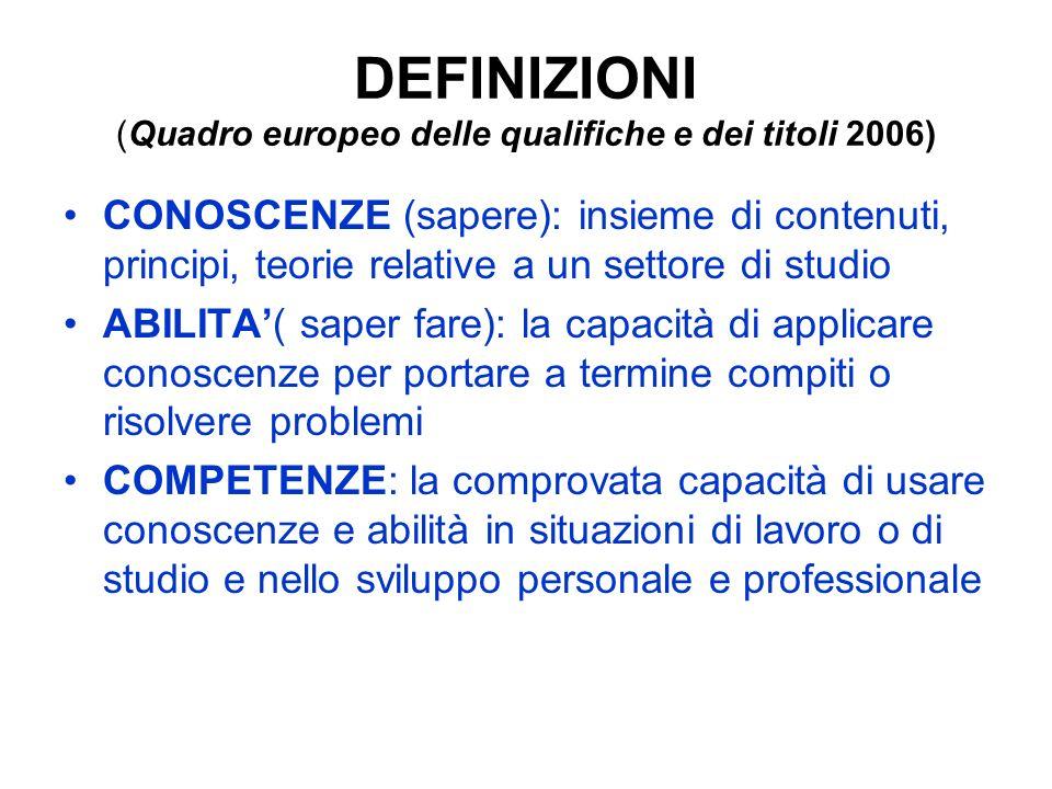 DEFINIZIONI (Quadro europeo delle qualifiche e dei titoli 2006) CONOSCENZE (sapere): insieme di contenuti, principi, teorie relative a un settore di s