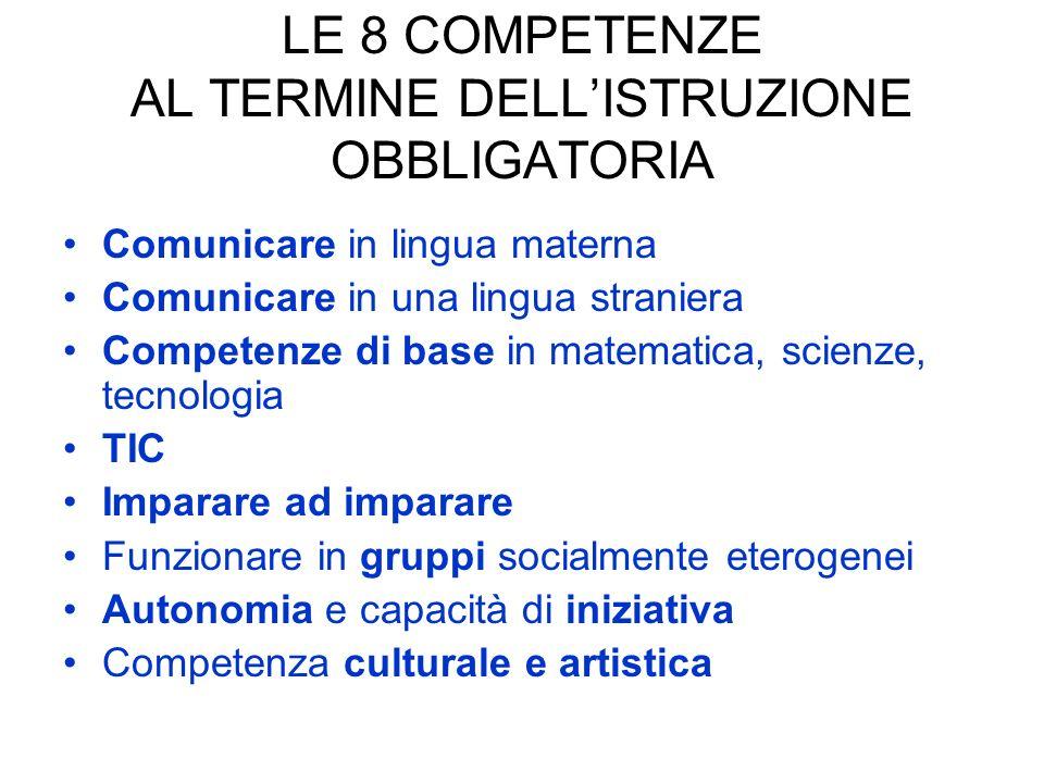 LE 8 COMPETENZE AL TERMINE DELLISTRUZIONE OBBLIGATORIA Comunicare in lingua materna Comunicare in una lingua straniera Competenze di base in matematic