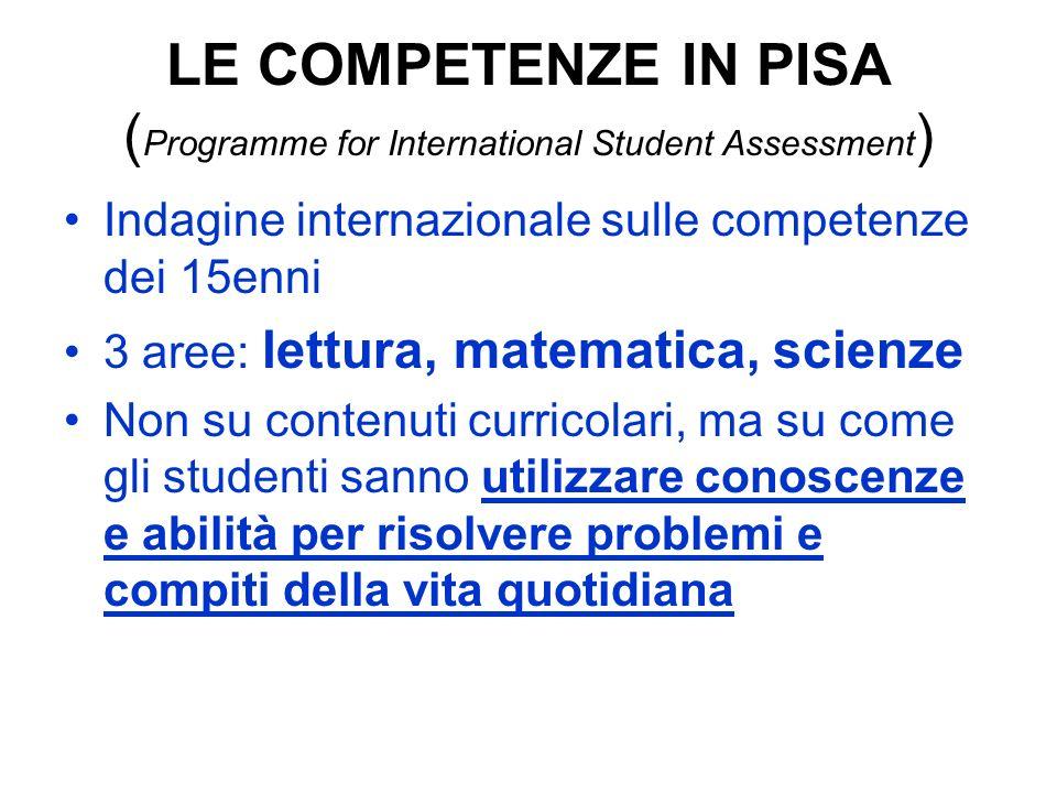 LE COMPETENZE IN PISA ( Programme for International Student Assessment ) Indagine internazionale sulle competenze dei 15enni 3 aree: lettura, matemati
