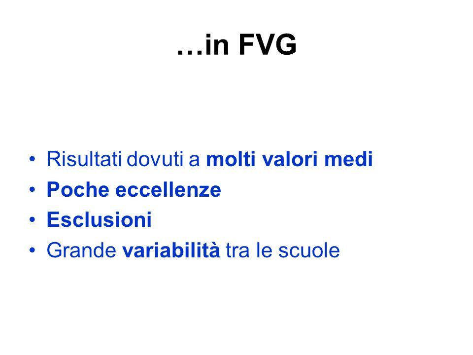 …in FVG Risultati dovuti a molti valori medi Poche eccellenze Esclusioni Grande variabilità tra le scuole