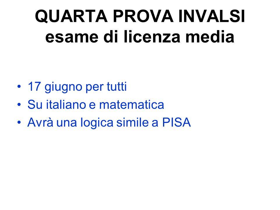 QUARTA PROVA INVALSI esame di licenza media 17 giugno per tutti Su italiano e matematica Avrà una logica simile a PISA