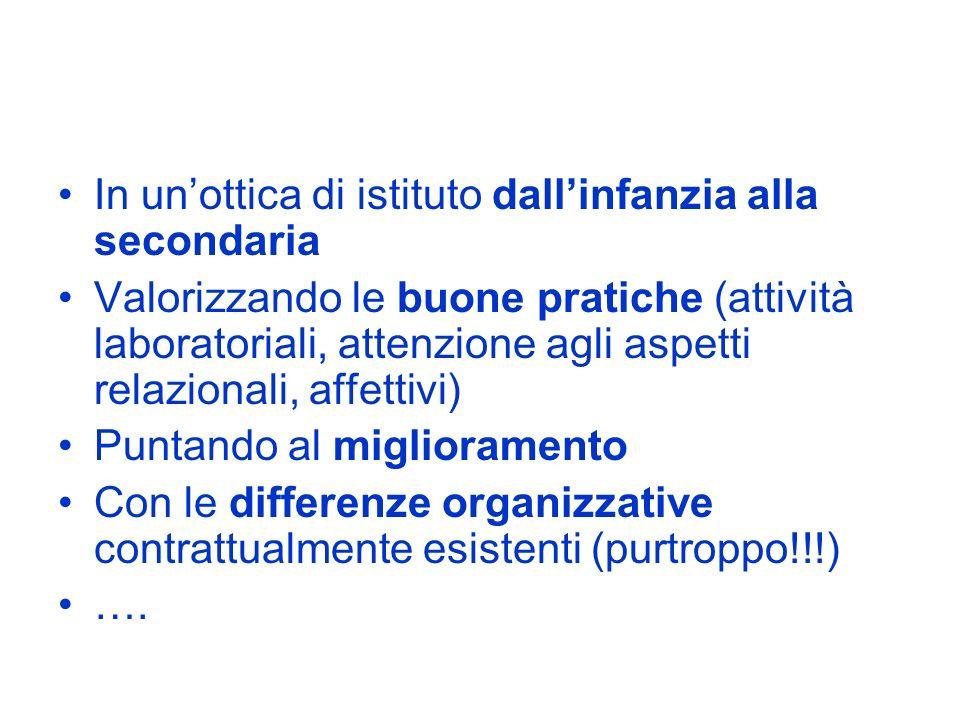 In unottica di istituto dallinfanzia alla secondaria Valorizzando le buone pratiche (attività laboratoriali, attenzione agli aspetti relazionali, affe