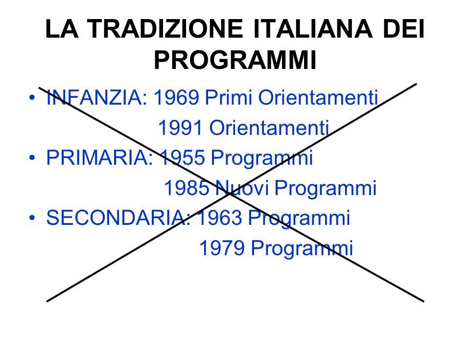 LA TRADIZIONE ITALIANA DEI PROGRAMMI INFANZIA: 1969 Primi Orientamenti 1991 Orientamenti PRIMARIA: 1955 Programmi 1985 Nuovi Programmi SECONDARIA: 196