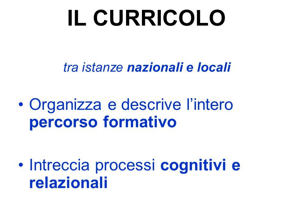 IL CURRICOLO tra istanze nazionali e locali Organizza e descrive lintero percorso formativo Intreccia processi cognitivi e relazionali