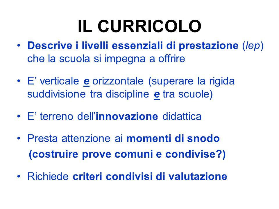 IL CURRICOLO Descrive i livelli essenziali di prestazione (lep) che la scuola si impegna a offrire E verticale e orizzontale (superare la rigida suddi