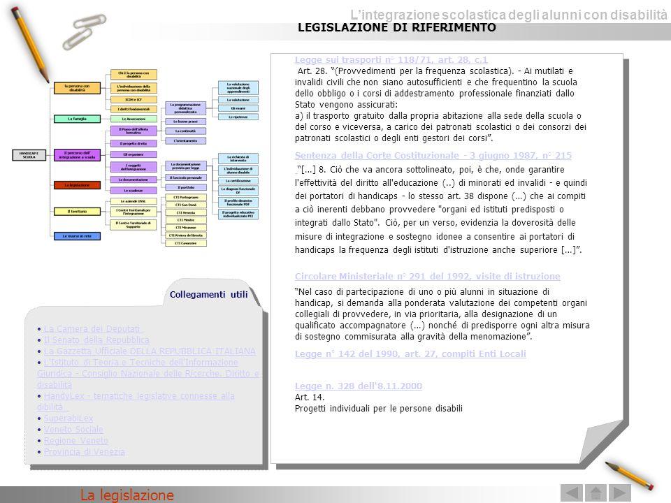 Lintegrazione scolastica degli alunni con disabilità LEGISLAZIONE DI RIFERIMENTO Legge sui trasporti n° 118/71, art. 28, c.1 Legge sui trasporti n° 11