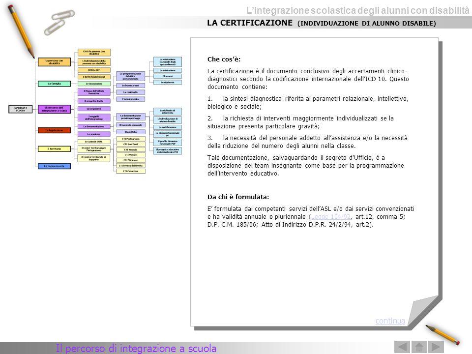 Lintegrazione scolastica degli alunni con disabilità LA CERTIFICAZIONE (INDIVIDUAZIONE DI ALUNNO DISABILE) Che cosè: La certificazione è il documento