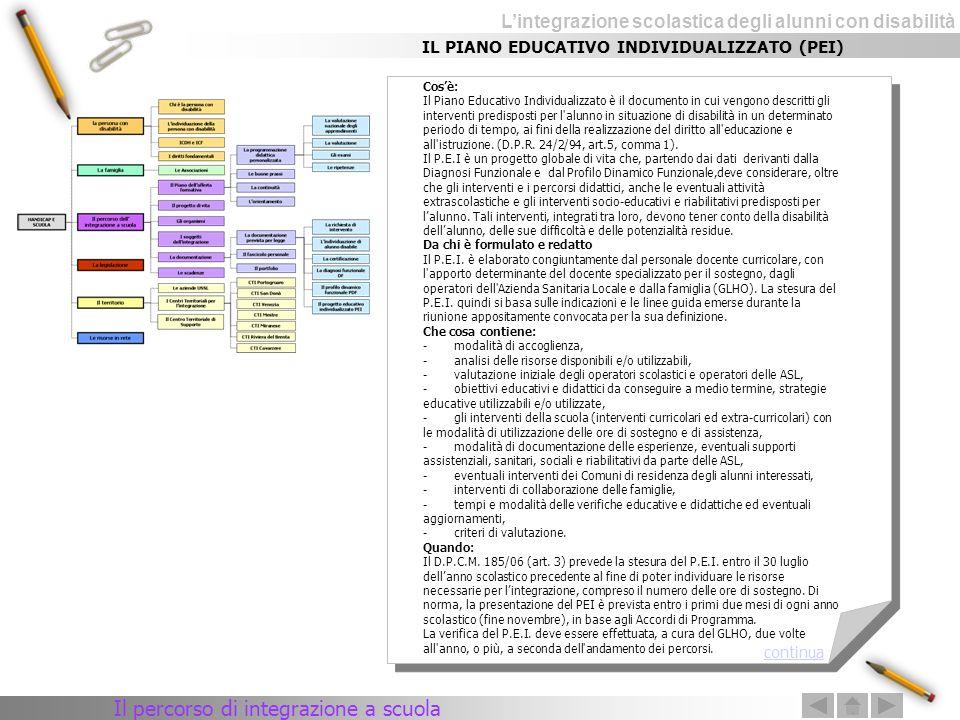 Lintegrazione scolastica degli alunni con disabilità IL PIANO EDUCATIVO INDIVIDUALIZZATO (PEI) Cosè: Il Piano Educativo Individualizzato è il document