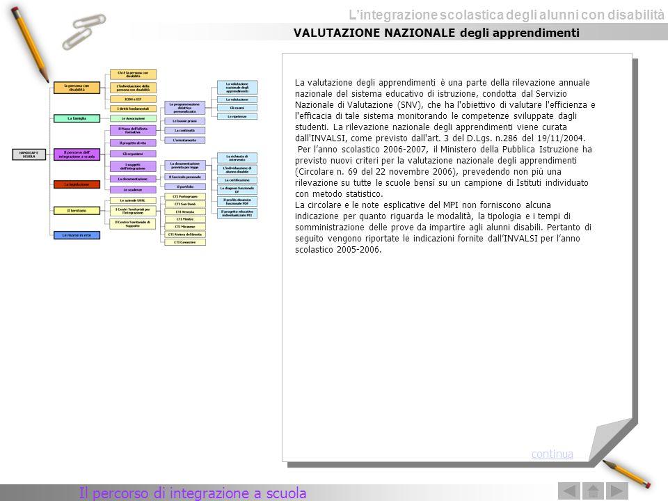 Lintegrazione scolastica degli alunni con disabilità VALUTAZIONE NAZIONALE degli apprendimenti La valutazione degli apprendimenti è una parte della ri