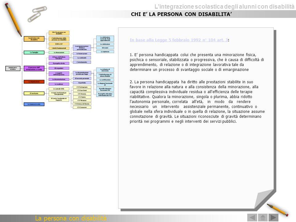 Lintegrazione scolastica degli alunni con disabilità CHI E LA PERSONA CON DISABILITA In base alla Legge 5 febbraio 1992 n° 104 art. 3In base alla Legg