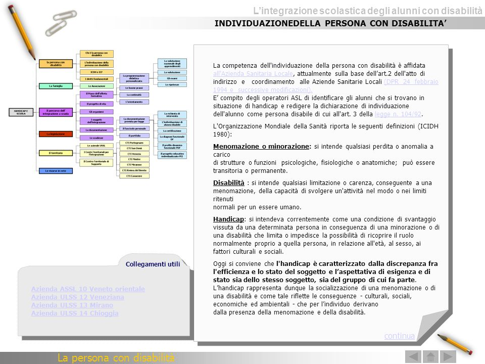 Lintegrazione scolastica degli alunni con disabilità LE RISORSE in rete NORMATIVA La Camera dei Deputati http://www.camera.it/http://www.camera.it/ Il Senato della Repubblica http://www.senato.it/http://www.senato.it/ La Gazzetta Ufficiale DELLA REPUBBLICA ITALIANA http://www.gazzettaufficiale.it/ http://www.gazzettaufficiale.it/ L Istituto di Teoria e Tecniche dellInformazione Giuridica - Consiglio Nazionale delle Ricerche.