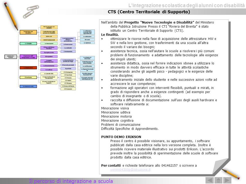Lintegrazione scolastica degli alunni con disabilità CTS (Centro Territoriale di Supporto) Nellambito del Progetto Nuove Tecnologie e Disabilità del M
