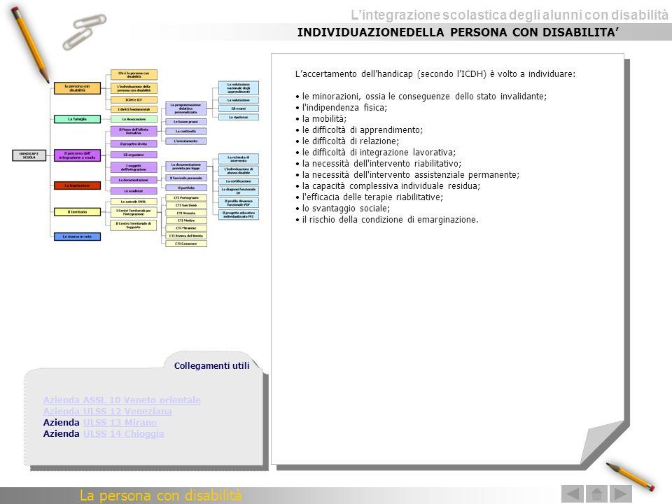 Lintegrazione scolastica degli alunni con disabilità LE RISORSE in rete CENTRI DI DOCUMENTAZIONEAUSILI, SOFTWARE, ARCHIVI SIVA -Fondazione Don Carlo Gnocchi tecnologie per l autonomia e l integrazione sociale delle persone con disabilità http://www.siva.it/http://www.siva.it/ Ausilioteca - Città di Bologna Servizio di supporto ausili per disabili http://www.ausilioteca.org http://www.ausilioteca.org Associazione AREA - //www.areato.org/welcome.htm//www.areato.org/welcome.htm ASPHI - http://www.asphi.it/http://www.asphi.it/ GRUPPO INTERREGIONALE CENTRI AUSILI ELETTRONICI ED INFORMATICI PER DISABILI http://www.centriausili.ithttp://www.centriausili.it Istituto Tecnologie Didattiche CNR http://www.itd.cnr.it/http://www.itd.cnr.it/ Programmi didattici per la scuola elementare di Ivana Sacchi http://www.ivana.it/ad/doceboCms/ http://www.ivana.it/ad/doceboCms/ Le risorse in rete continua