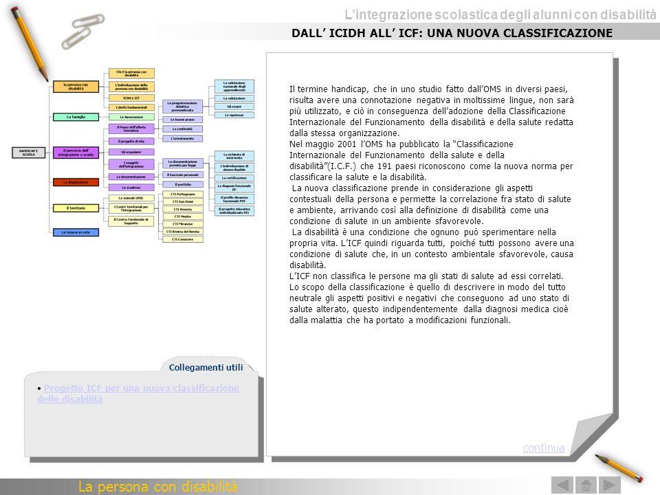 Lintegrazione scolastica degli alunni con disabilità LEGISLAZIONE DI RIFERIMENTO Legge sui trasporti n° 118/71, art.