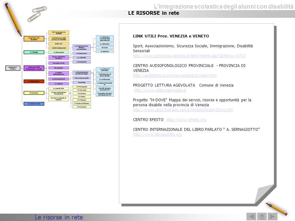 Lintegrazione scolastica degli alunni con disabilità LE RISORSE in rete LINK UTILI Prov.
