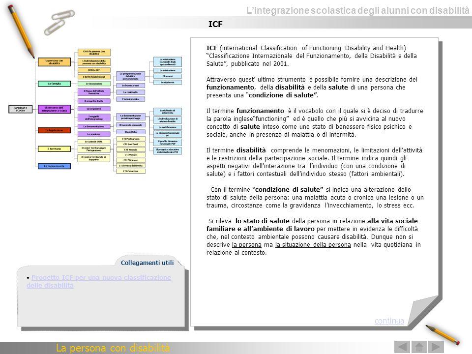 Lintegrazione scolastica degli alunni con disabilità ICF ICF (international Classification of Functioning Disability and Health) Classificazione Internazionale del Funzionamento, della Disabilità e della Salute, pubblicato nel 2001.