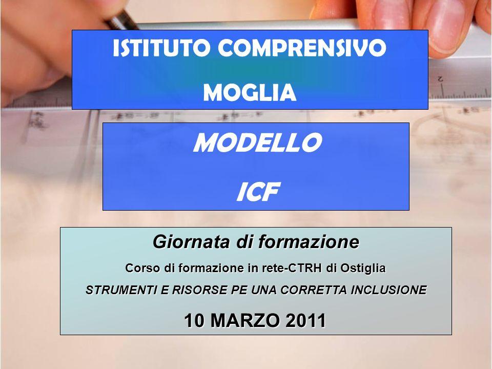 ISTITUTO COMPRENSIVO MOGLIA MODELLO ICF Giornata di formazione Corso di formazione in rete-CTRH di Ostiglia STRUMENTI E RISORSE PE UNA CORRETTA INCLUS