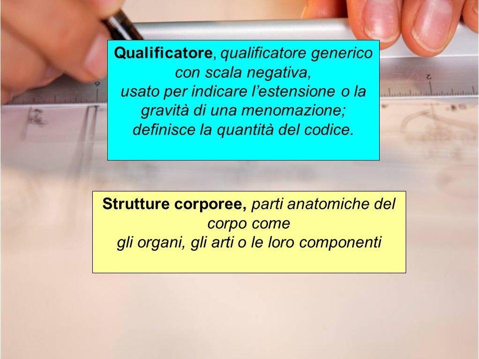 Qualificatore, qualificatore generico con scala negativa, usato per indicare lestensione o la gravità di una menomazione; definisce la quantità del co