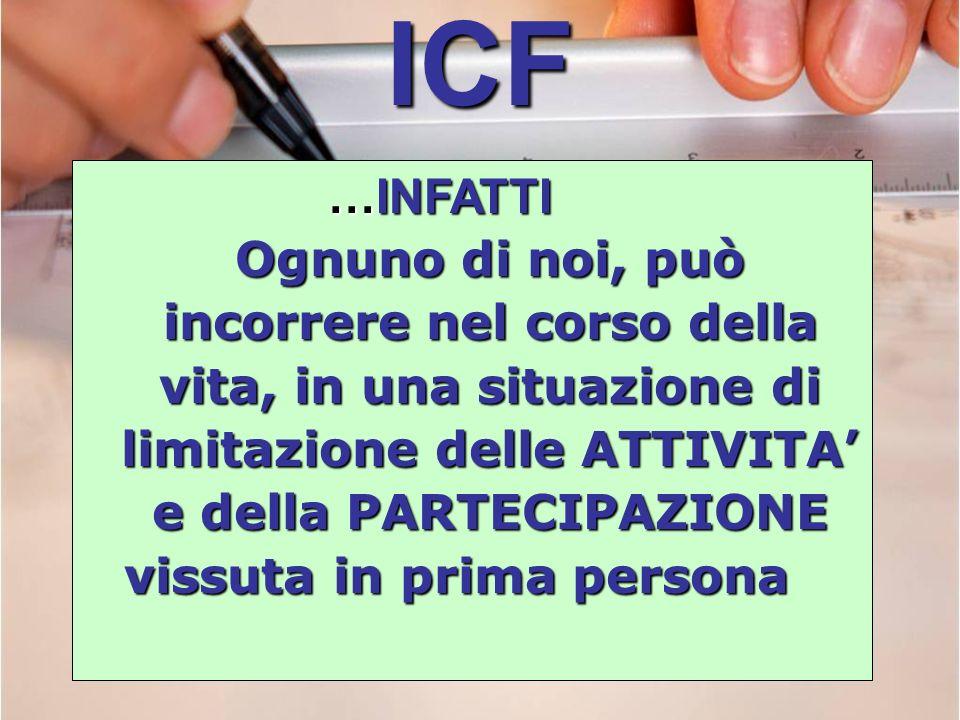 ICF …INFATTI Ognuno di noi, può incorrere nel corso della vita, in una situazione di limitazione delle ATTIVITA e della PARTECIPAZIONE vissuta in prim