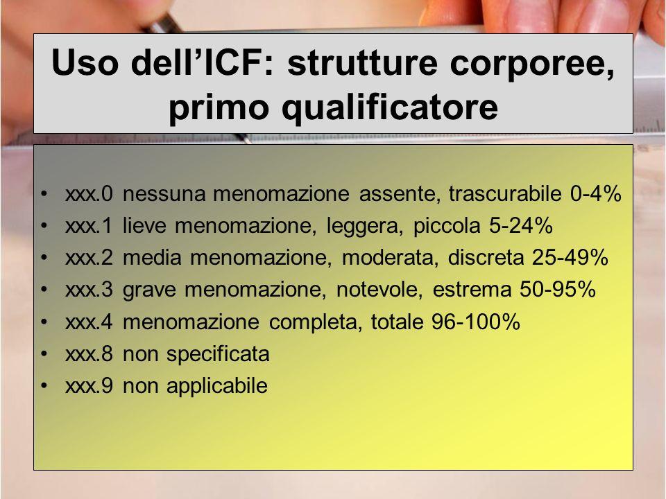 Uso dellICF: strutture corporee, primo qualificatore xxx.0 nessuna menomazione assente, trascurabile 0-4% xxx.1 lieve menomazione, leggera, piccola 5-