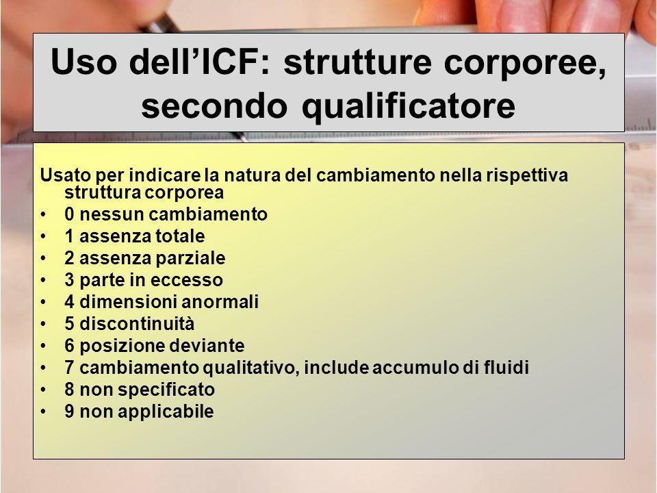 Uso dellICF: strutture corporee, secondo qualificatore Usato per indicare la natura del cambiamento nella rispettiva struttura corporea 0 nessun cambi