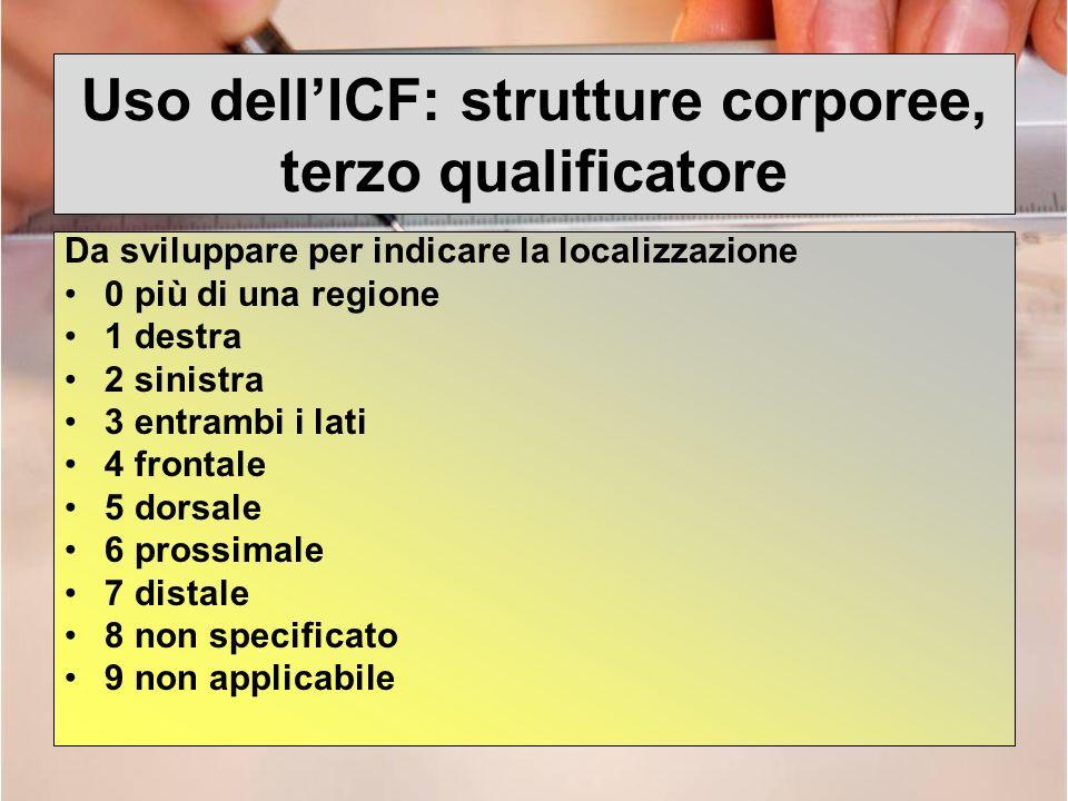 Uso dellICF: strutture corporee, terzo qualificatore Da sviluppare per indicare la localizzazione 0 più di una regione 1 destra 2 sinistra 3 entrambi