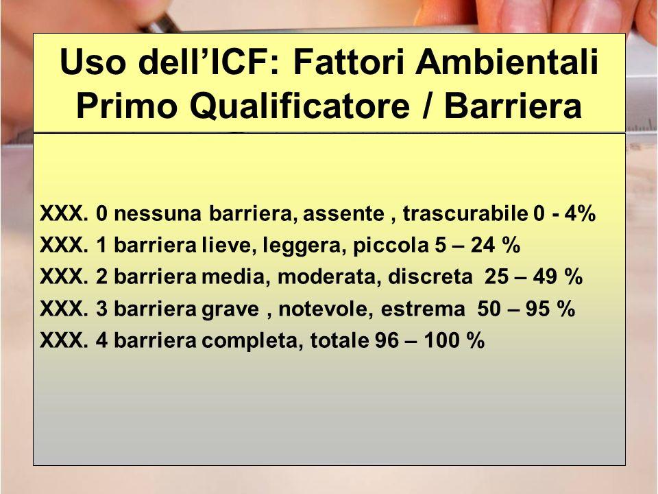 Uso dellICF: Fattori Ambientali Primo Qualificatore / Barriera XXX. 0 nessuna barriera, assente, trascurabile 0 - 4% XXX. 1 barriera lieve, leggera, p