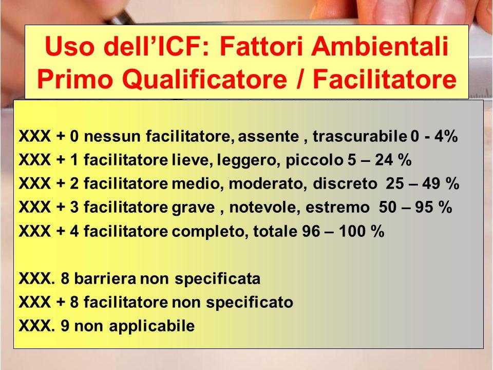 Uso dellICF: Fattori Ambientali Primo Qualificatore / Facilitatore XXX + 0 nessun facilitatore, assente, trascurabile 0 - 4% XXX + 1 facilitatore liev