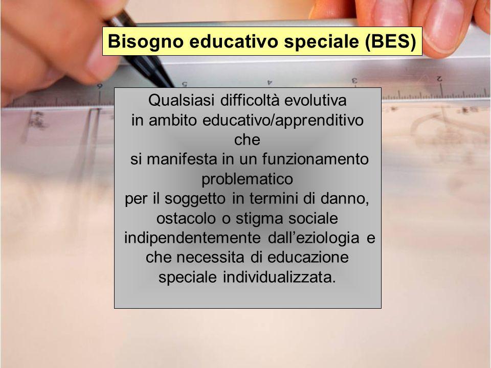 Qualsiasi difficoltà evolutiva in ambito educativo/apprenditivo che si manifesta in un funzionamento problematico per il soggetto in termini di danno,