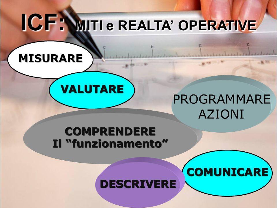 MISURARE ICF: MITI e REALTA OPERATIVE VALUTARE COMPRENDERE Il funzionamento COMUNICARE DESCRIVERE PROGRAMMARE AZIONI