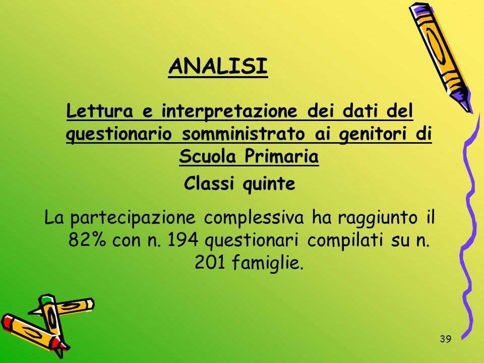 39 ANALISI Lettura e interpretazione dei dati del questionario somministrato ai genitori di Scuola Primaria Classi quinte La partecipazione complessiv