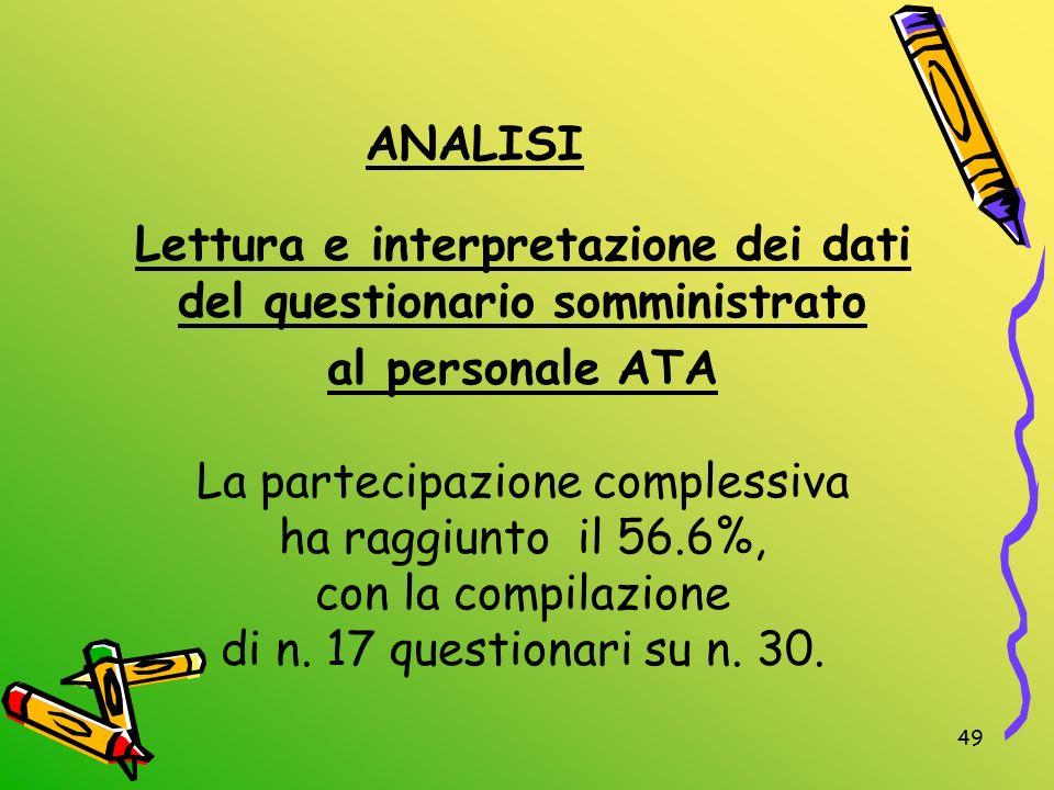 49 ANALISI Lettura e interpretazione dei dati del questionario somministrato al personale ATA La partecipazione complessiva ha raggiunto il 56.6%, con