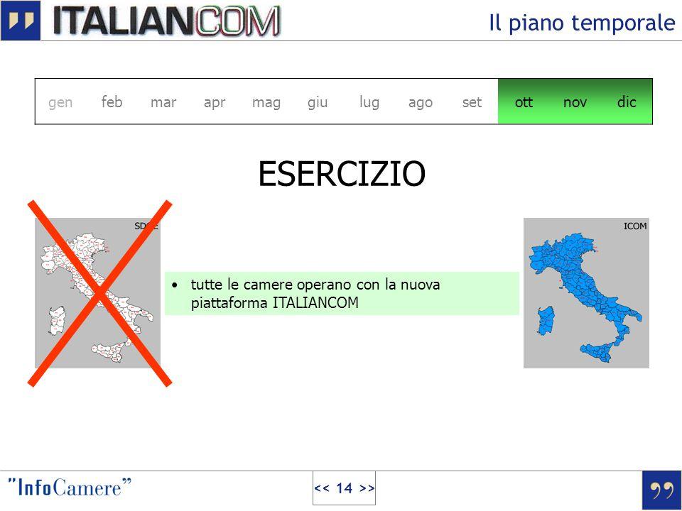 > ESERCIZIO genfebmaraprmaggiulugagosetottnovdic tutte le camere operano con la nuova piattaforma ITALIANCOM Il piano temporale