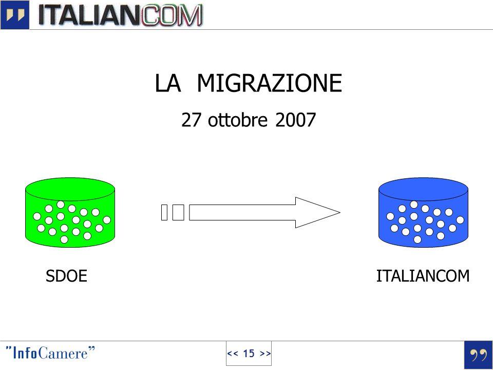 > SDOEITALIANCOM LA MIGRAZIONE 27 ottobre 2007