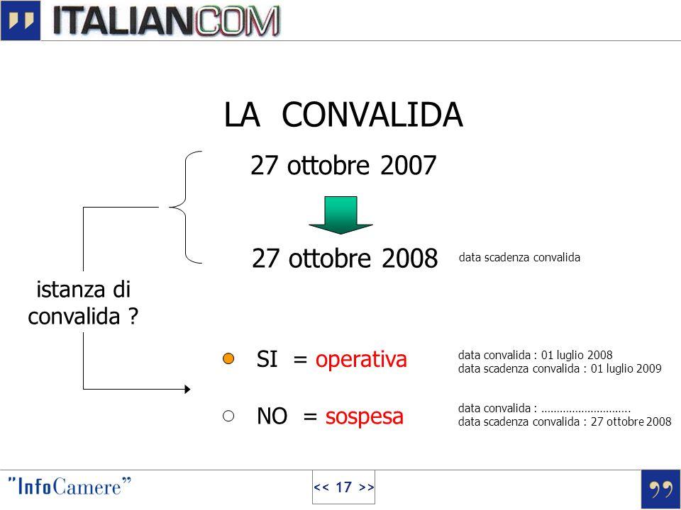 > LA CONVALIDA 27 ottobre 2007 27 ottobre 2008 data scadenza convalida SI = operativa NO = sospesa istanza di convalida ? data convalida : 01 luglio 2