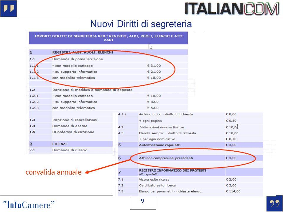 10 Convalida annuale Le imprese iscritte in ItalianCom sono tenute a confermare annualmente la loro posizione, aggiornando i dati dichiarati.