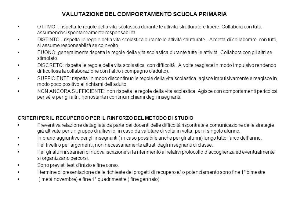 VALUTAZIONE DEL COMPORTAMENTO SCUOLA PRIMARIA OTTIMO : rispetta le regole della vita scolastica durante le attività strutturate e libere. Collabora co