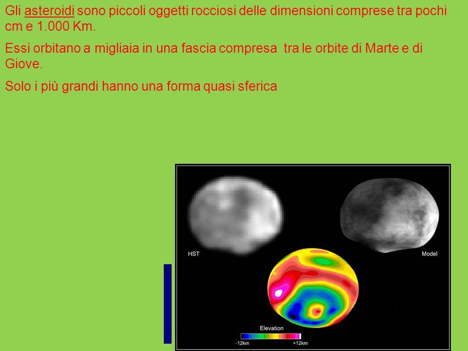 Gli asteroidi sono piccoli oggetti rocciosi delle dimensioni comprese tra pochi cm e 1.000 Km. Essi orbitano a migliaia in una fascia compresa tra le