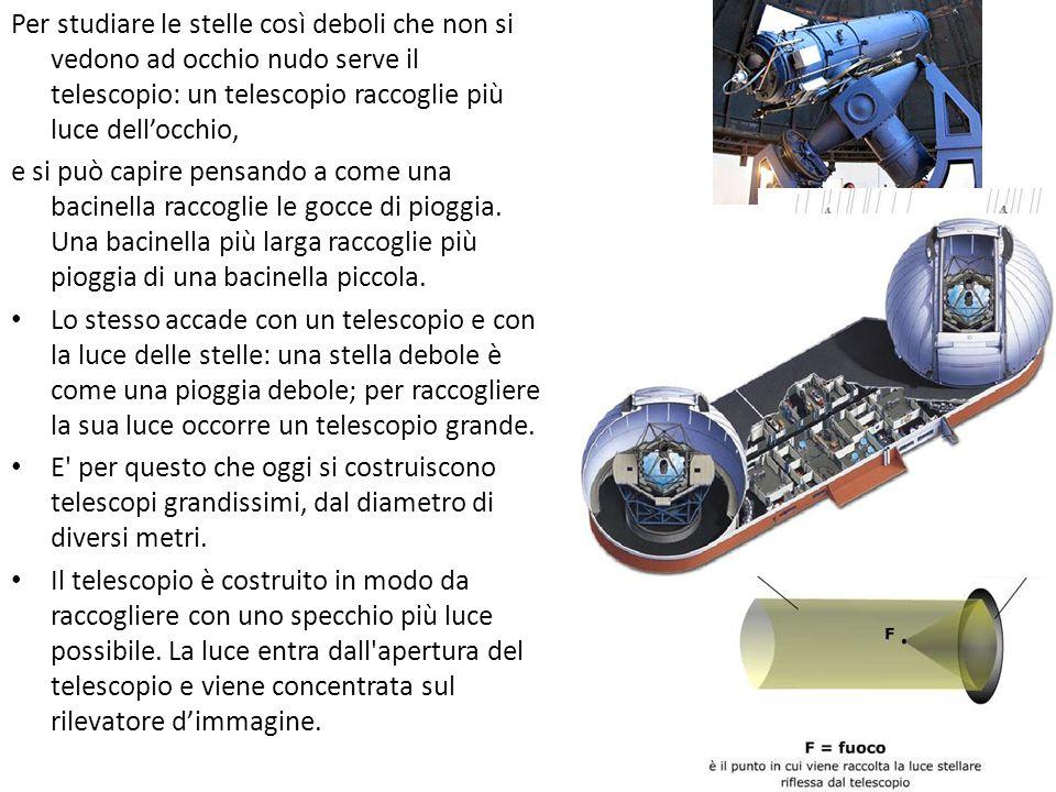 Per studiare le stelle così deboli che non si vedono ad occhio nudo serve il telescopio: un telescopio raccoglie più luce dellocchio, e si può capire