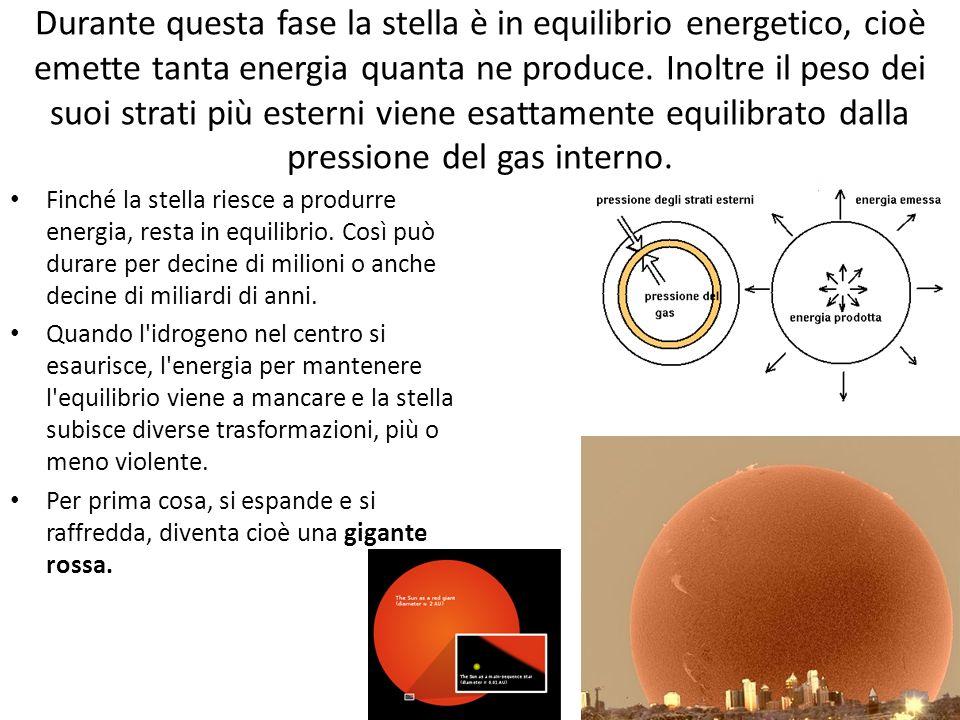 Durante questa fase la stella è in equilibrio energetico, cioè emette tanta energia quanta ne produce. Inoltre il peso dei suoi strati più esterni vie
