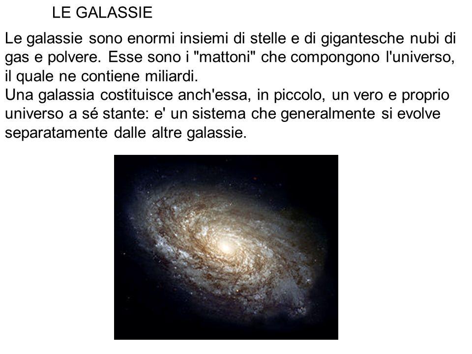 LE GALASSIE Le galassie sono enormi insiemi di stelle e di gigantesche nubi di gas e polvere. Esse sono i