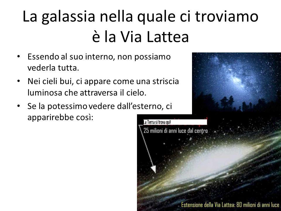 La galassia nella quale ci troviamo è la Via Lattea Essendo al suo interno, non possiamo vederla tutta. Nei cieli bui, ci appare come una striscia lum