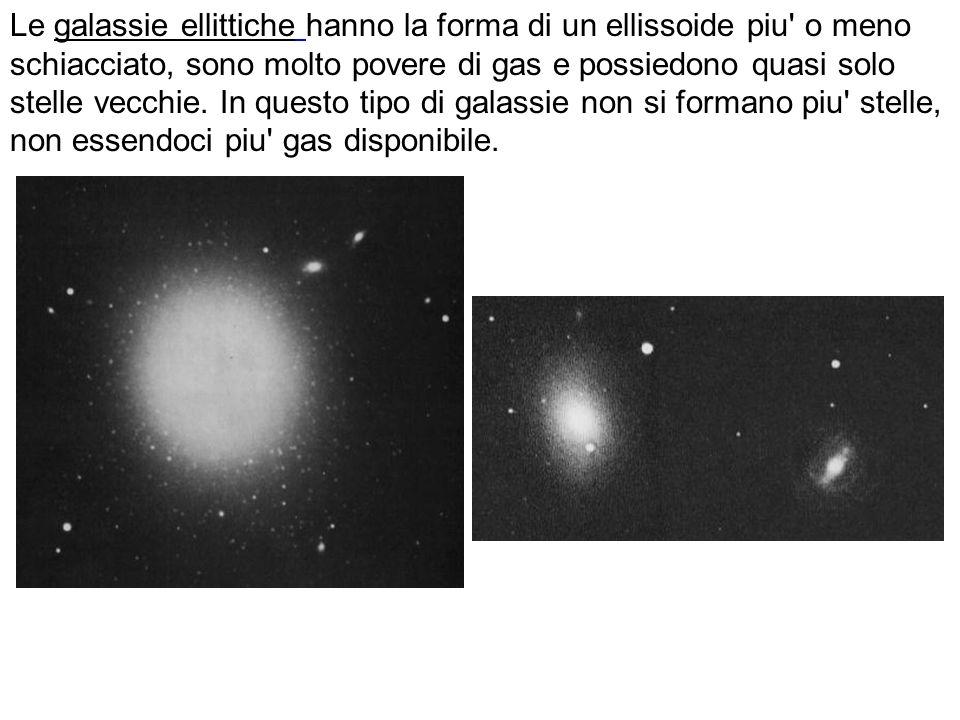 Le galassie ellittiche hanno la forma di un ellissoide piu' o meno schiacciato, sono molto povere di gas e possiedono quasi solo stelle vecchie. In qu